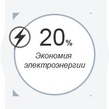 сокращает теплопотери на 40%